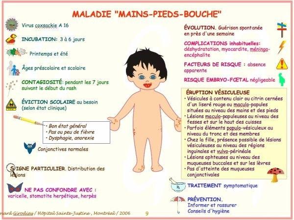 Connu maladies infantiles LV71